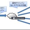 Windows Azure Active Directoryのアプリケーション連携