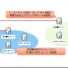ADFSサーバー間の連携設定(3)