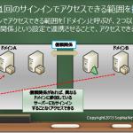 「仕組みがわかるActive Directory」セッションスライド公開しました。