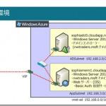 Windows Server 2012 Community Dayの補足デモ
