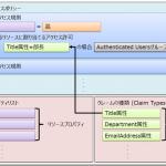 ダイナミックアクセス制御~概要と設定(2)