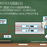 ADFSでデバイス認証を実装