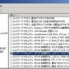 NTLMセッションの制限とログの設定