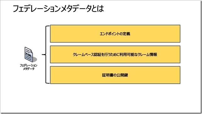 スライド26